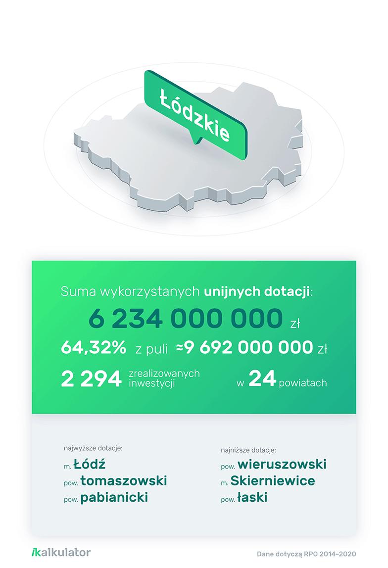 rpo w województwie łódzkim