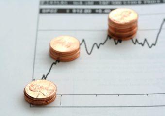 Jak obliczyć zysk zlokaty bankowej?